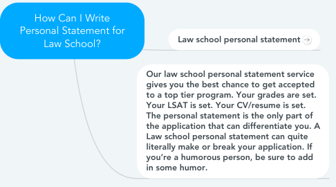 Mind Map: How Can I Write Personal Statement for Law School?