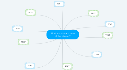 Mind Map: What are pros and cons of the Internet?