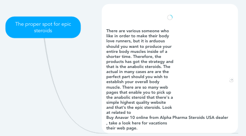 Mind Map: The proper spot for epic steroids