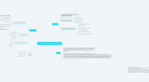 Mind Map: การคัดลายมือ,การเขียนเรียงความและชีวประวัติ