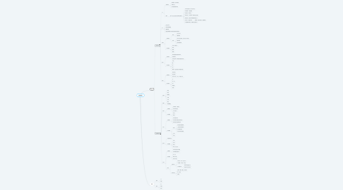 Mind Map: 动物类群