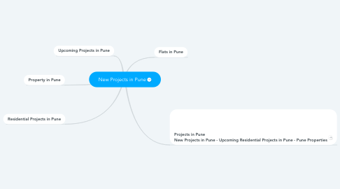 Mind Map: New Projects in Pune