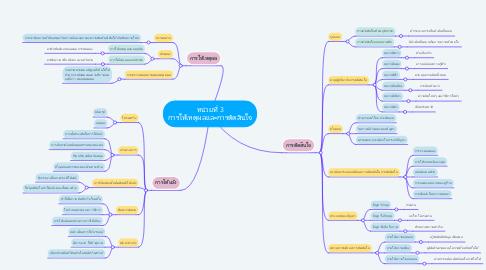 Mind Map: หน่วยที่ 3 การให้เหตุผลและการตัดสินใจ