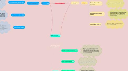 "Mind Map: Ментальная карта команды ""Фортуна"" IDz2020-019"