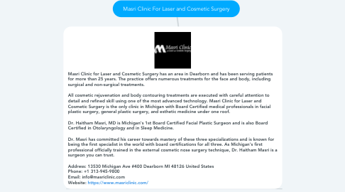 Mind Map: Masri Clinic For Laser and Cosmetic Surgery