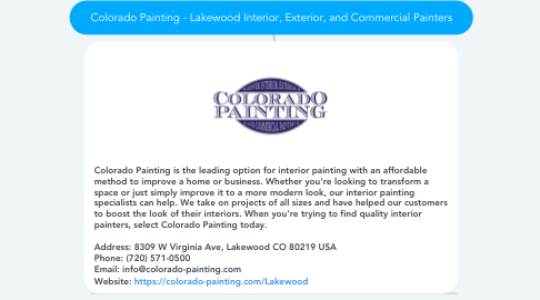 Mind Map: Colorado Painting - Lakewood Interior, Exterior, and Commercial Painters