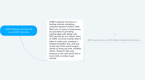 Mind Map: JADE Website Builders & Local SEO Services