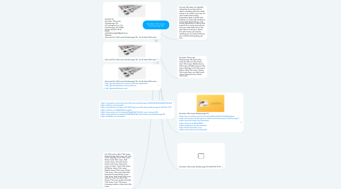 Mind Map: Get Auto Title Loans Chattanooga TN