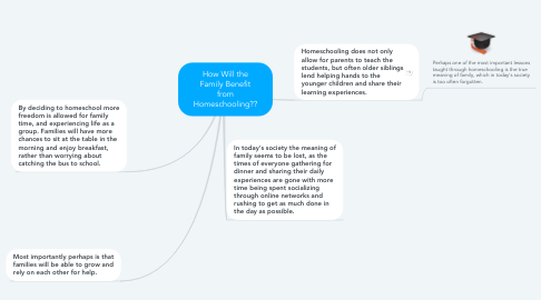 Mind Map: How Will the Family Benefit from Homeschooling??