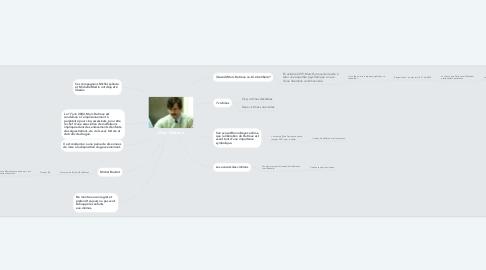 Mind Map: Marc Dutroux