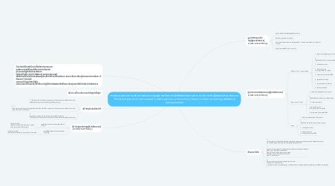 Mind Map: การพัฒนารูปแบบการเรียนการสอนตามทฤษฎีการสร้างความรู้เพื่อส่งเสริมความสามารถในการเรียนรู้ของนักศึกษาพยาบาล The development an instructional model based on constructivist theory to enhance learning abilities of nursing student