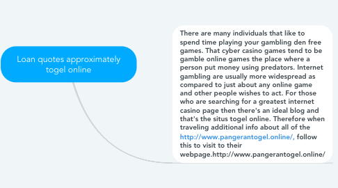 Mind Map: Loan quotes approximately togel online