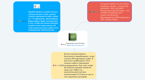 Mind Map: Круизный клуб inCruises https://bsi.incruises.com