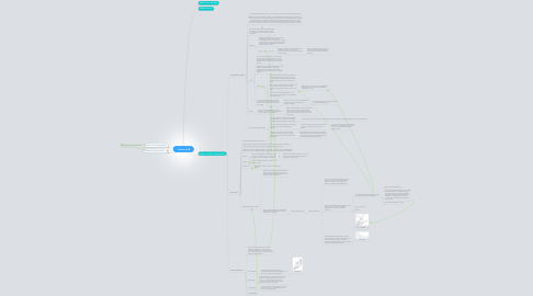 Mind Map: Mechanics