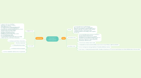 Mind Map: กระบวนการ metacogntion
