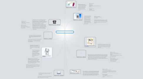 Mind Map: Digital Citizenship ~ by Veda and Jess