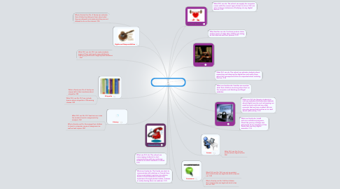 Mind Map: Digital Citizenship By :Curie and Caroline
