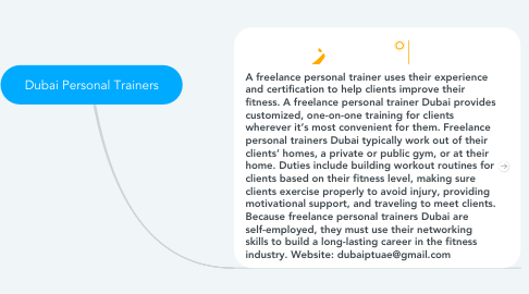 Mind Map: Dubai Personal Trainers