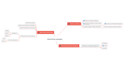 Mind Map: Advertising campaigns