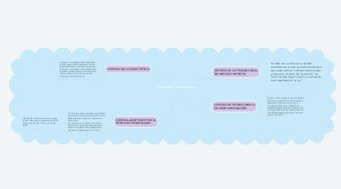 Mind Map: Sistemas Probatorios