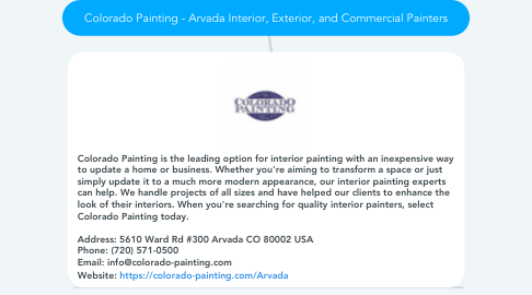 Mind Map: Colorado Painting - Arvada Interior, Exterior, and Commercial Painters