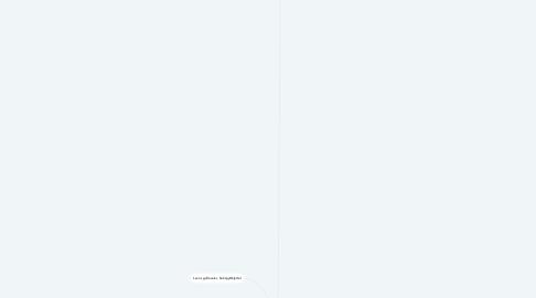 Mind Map: Fordøyelsen