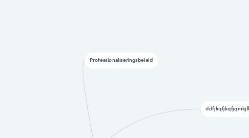 Mind Map: Pedagogisch project
