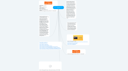 Mind Map: Baker LA Mortgage Note Buyers