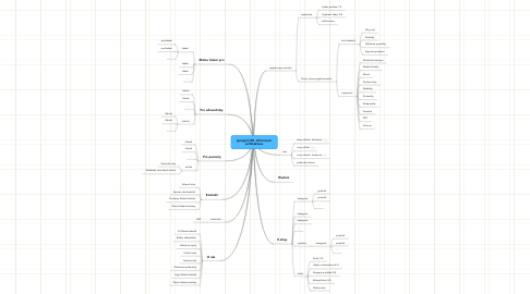 Mind Map: [project] ZH, informacni architektura