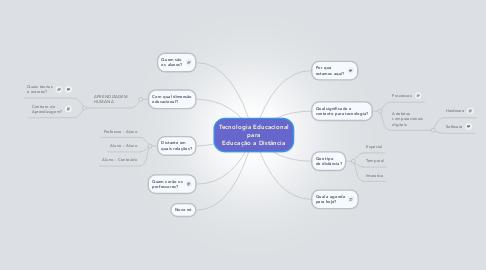 Mind Map: Tecnologia Educacional para Educação a Distância