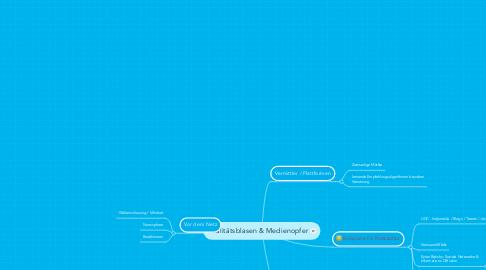 Mind Map: Realitätsblasen & Medienopfer