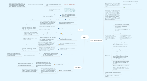 Mind Map: Ad
