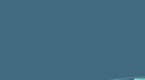 Mind Map: La Propiedad Intelectual