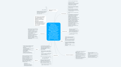 Mind Map: Приветствие              Добрый день,  Меня зовут ОА я представитель компании Коммерсант Эксперт.  Вы приобрели Систему Гавбух и на протяжении 12 меясяцев я буду вашим персональным менеджером (мы будем вместе сотрудничать)  Вы можете обращаться ко мне по любым вопросам связанным с Системой  Предлагаю вам записать мои контактные данные:  Эл.п                788-53-12 д.4