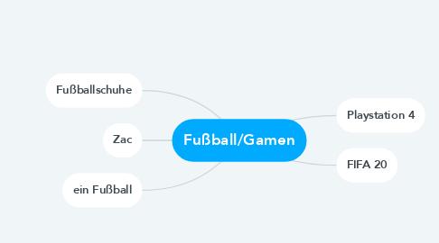 Mind Map: Fußball/Gamen
