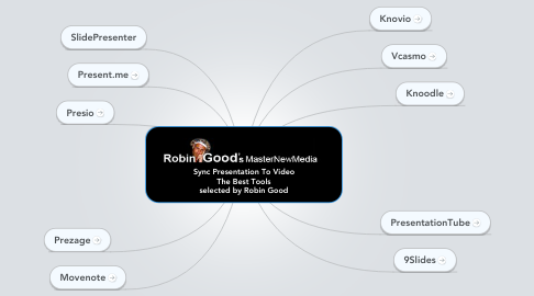 Mind Map: Sync Presentation To Video The Best Tools selected by Robin Good