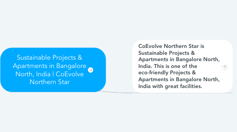 Mind Map: Sustainable Projects & Apartments in Bangalore North, India | CoEvolve Northern Star