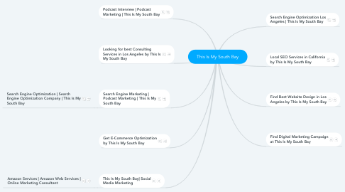 Mind Map: This Is My South Bay