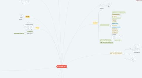 Mind Map: LINOLEUM EDITORIAS