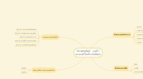 Mind Map: วิชาทัศนศิลป์    บทที่ 1 ความเข้าใจเกี่ยวกับศิลปะ