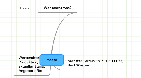 Mind Map: messe