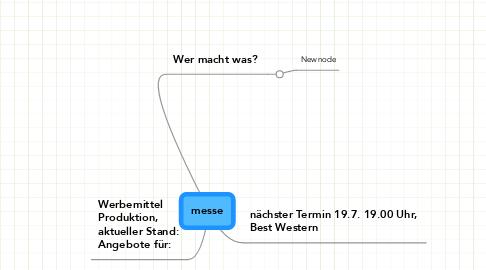 Mind Map: messe