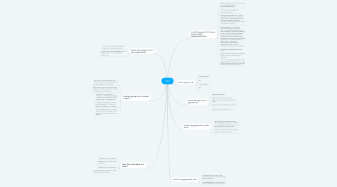 Mind Map: OSO