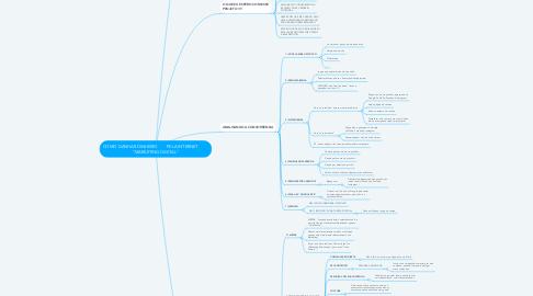 """Mind Map: COMO GANHAR DINHEIRO        PELA INTERNET          """"MARKETING DIGITAL"""""""