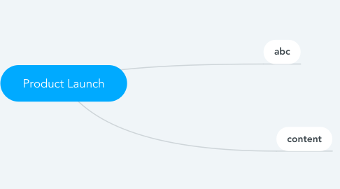 Mind Map: Product Launch