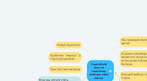 Mind Map: CryptoGold жми на стрелочку исполни свои мечты