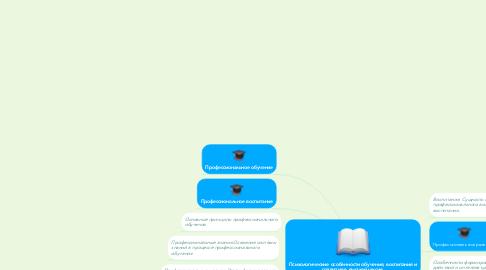 Mind Map: Психологические особенности обучения, воспитания и развития в высшей школе.