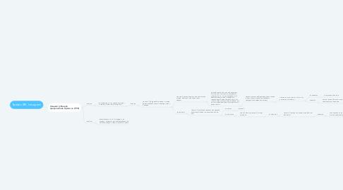 Mind Map: Трафик (ВК, Instagram)