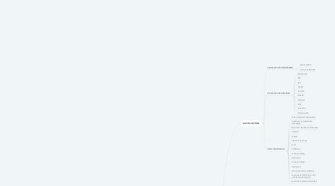 Mind Map: BİLİMSEL ARAŞTIRMA YÖNTEMLERİ