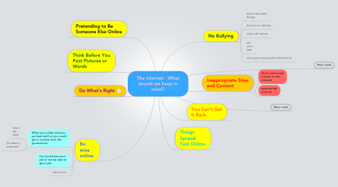 Mind Map: The Internet - What should we keep in mind?